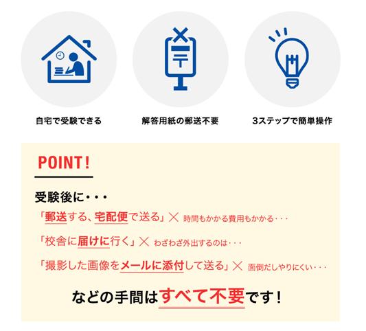 テスト 学力 診断 早稲 アカ